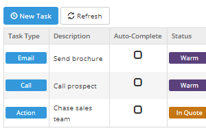 Tasks & Questions Added to Leads/Opportunities/Sales Pipeline Pre-Builds